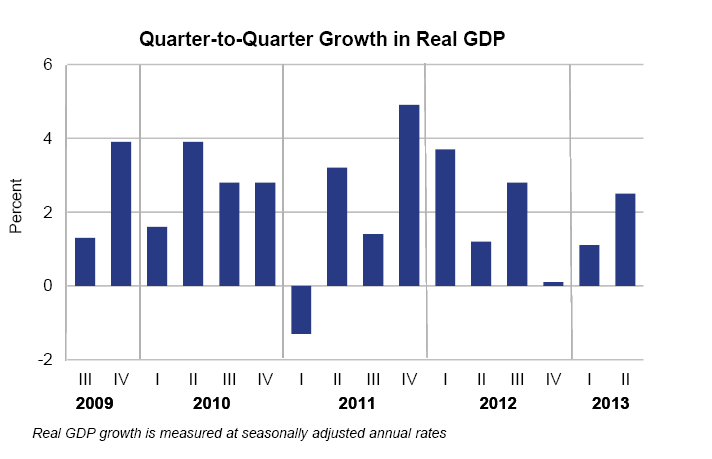 gdp a true measure of economic