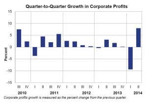 q2q corporate