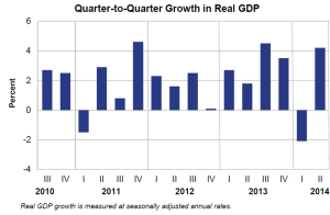 Q2Q Growth