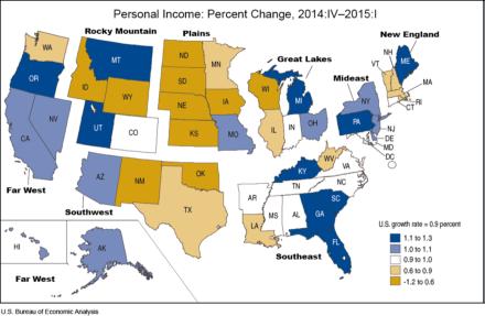 Personal Income June 22