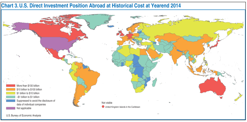economic analysis of foreign direct investment