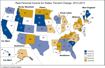 Real Personal Income for States July 1