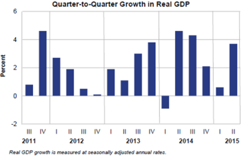 Q2Q Growth Aug 27