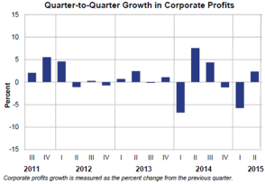 Q2Q Profits Aug 27