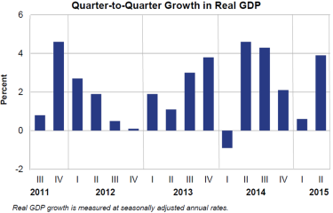Q2Q Real GDP Sept25