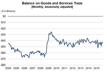 balances trade service 1204