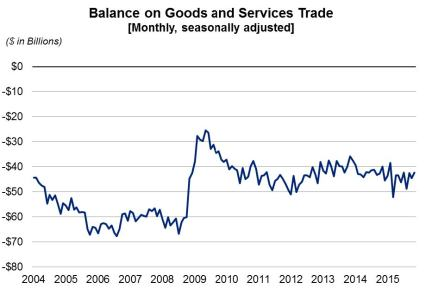 Goods and services jan 6