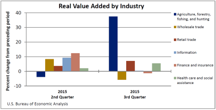 Real Value Jan 21