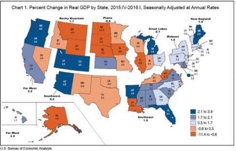 GDP by State | U.S. Bureau of Economic Analysis