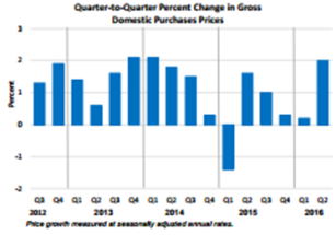 GDP2 July 29