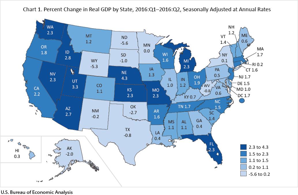 GDP by State US Bureau of Economic Analysis