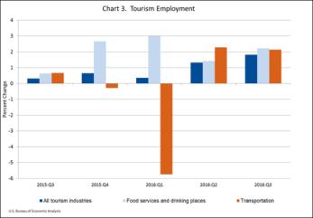 tour-employment-1216