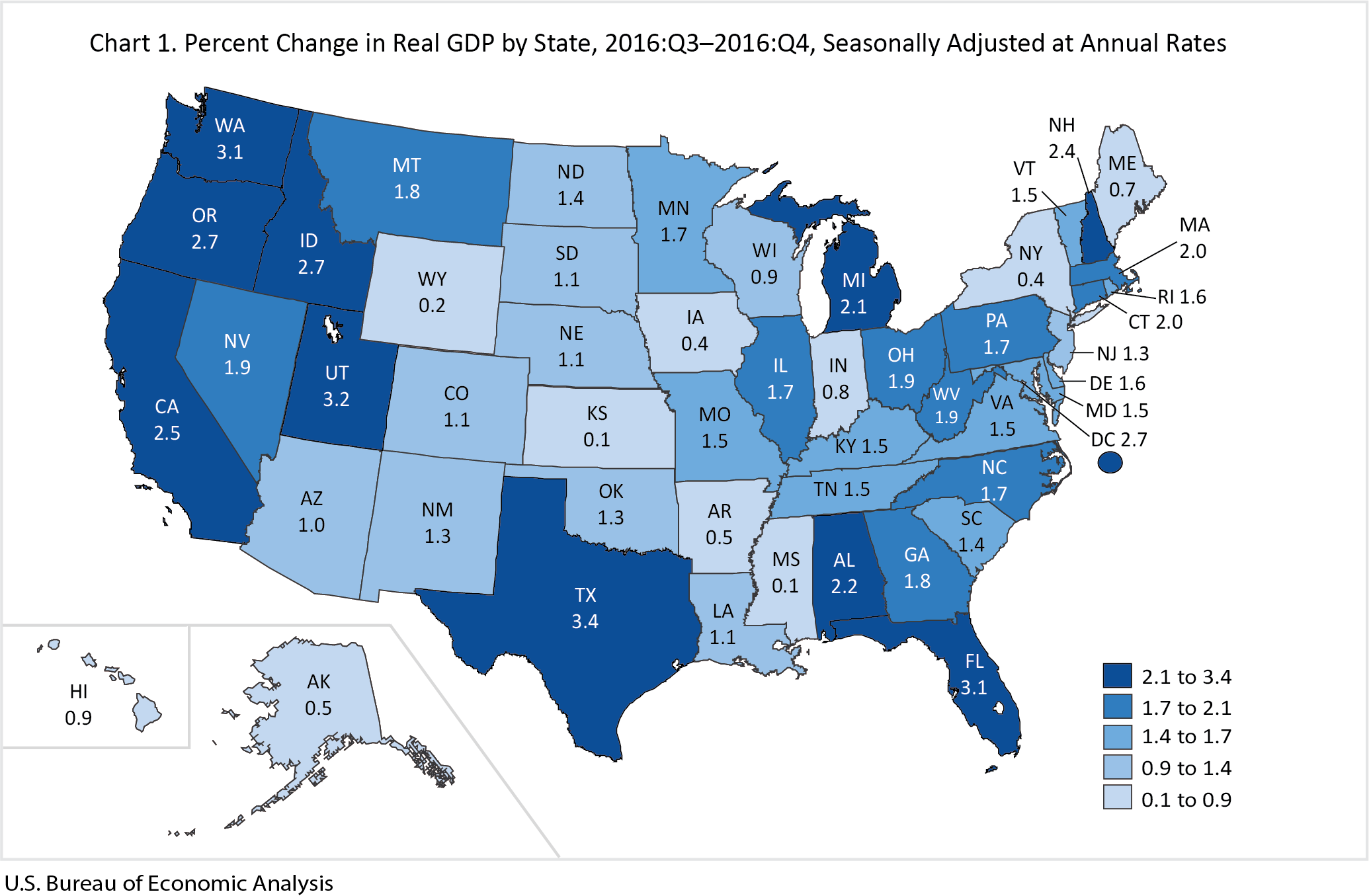 Finance and Insurance Led Growth Across States in the ...