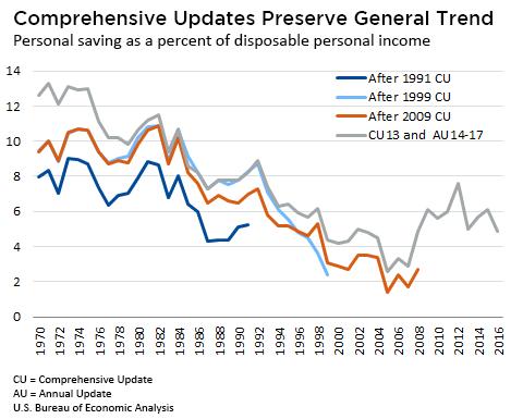 chart1-comprehensive-updates-PSR