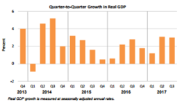 Q2Q GDP Oct27