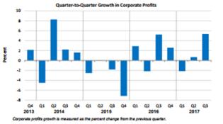 Q2Q Corporate Nov 29