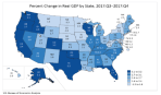 GDP by state graphic