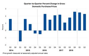 GDP2 July 27